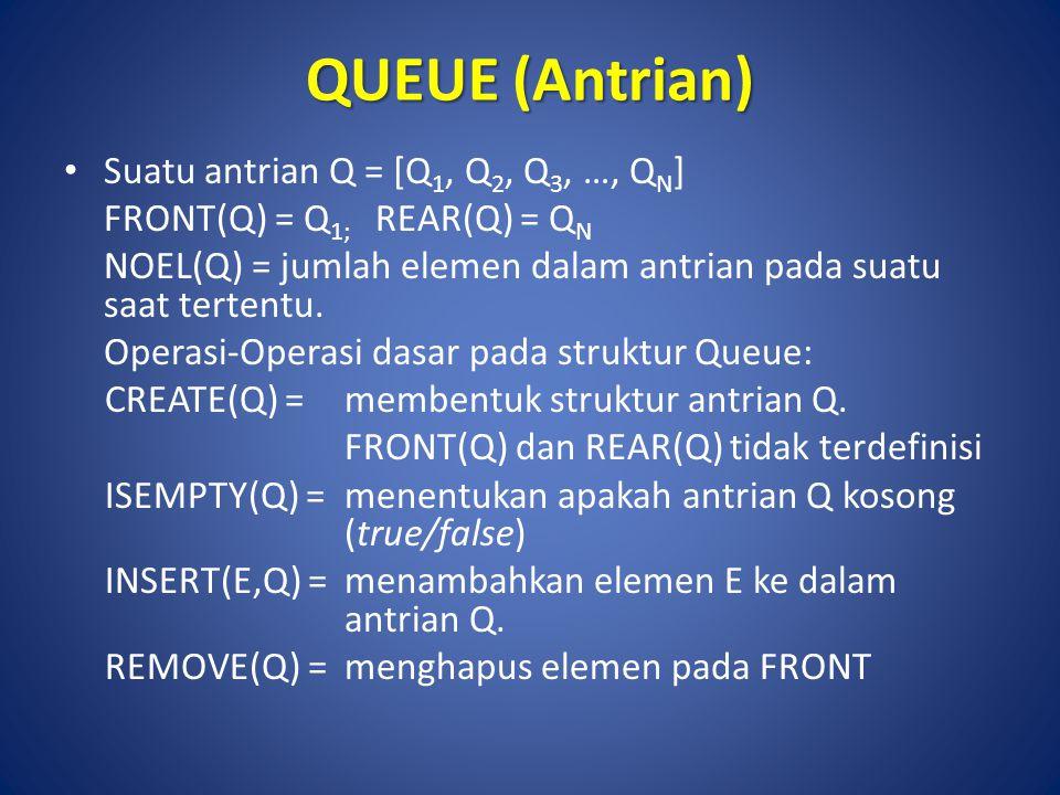 QUEUE (Antrian) Suatu antrian Q = [Q1, Q2, Q3, …, QN]